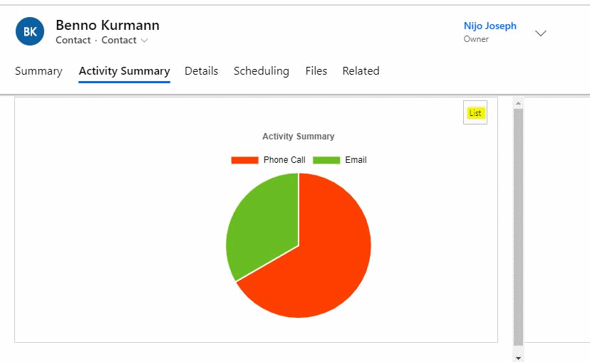 Activity Summary Pro