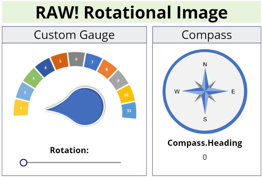 Rotational Image Component